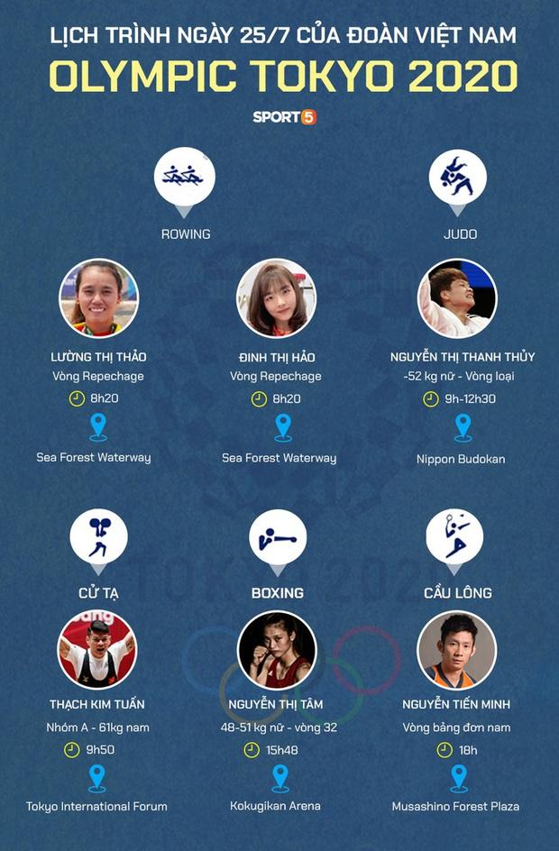 Trực tiếp Olympic Tokyo ngày 25/7: Niềm hy vọng huy chương đặt lên vai Thạch Kim Tuấn - Ảnh 4.