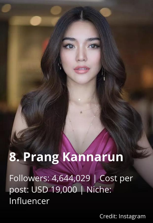 Tranh cãi Chi Pu lọt top sao có Instagram cá kiếm khủng nhất Châu Á, liệu có đủ sức vượt mặt Mai Davika và Hoa hậu Thế giới? - Ảnh 10.