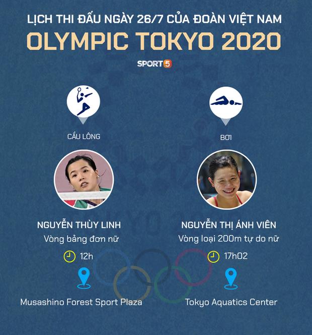 Lịch thi đấu đoàn Việt Nam ở Olympic Tokyo 2020 26/7: Ánh Viên ra quân, Thuỳ Linh đối đầu tay vợt số 1 thế giới - Ảnh 2.