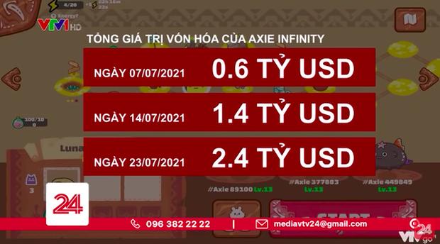"""Tựa game tỷ đô do người Việt sản xuất lên sóng truyền hình quốc gia vì mức độ tăng trưởng """"khủng, cộng đồng được dịp nức nở - Ảnh 2."""