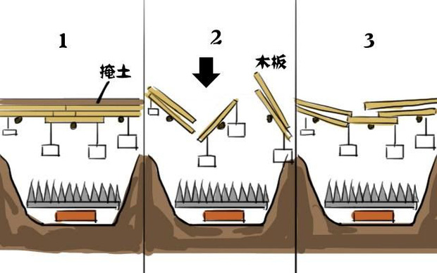 6 cạm bẫy đáng sợ bảo vệ lăng mộ Tần Thủy Hoàng ngàn năm qua, sông Thủy ngân vẫn chưa phải thứ kinh hoàng nhất - Ảnh 1.