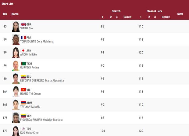 Olympic Tokyo ngày 27/7: Tiến Minh bị loại sau thất bại trước tay vợt gốc Indonesia - Ảnh 13.