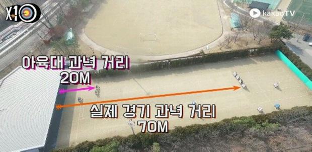 Khoảng cách thật sự của môn bắn cung ở ISAC và Olympic: Phiên bản của idol Hàn chỉ là trò con nít! - Ảnh 2.