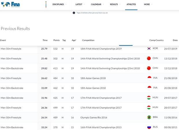Trai đẹp cầm cờ tại Olympic 2020: Con lai Việt - Lào, ôm trọn combo mặt đẹp   body múi sầu riêng mê ly - Ảnh 3.