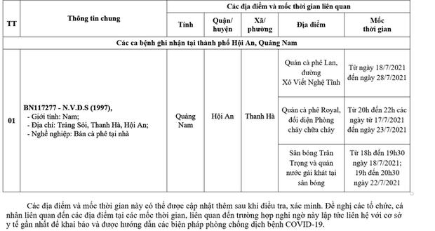 Quảng Nam thêm 12 ca Covid-19, 1 ca chưa rõ nguồn lây - Ảnh 2.