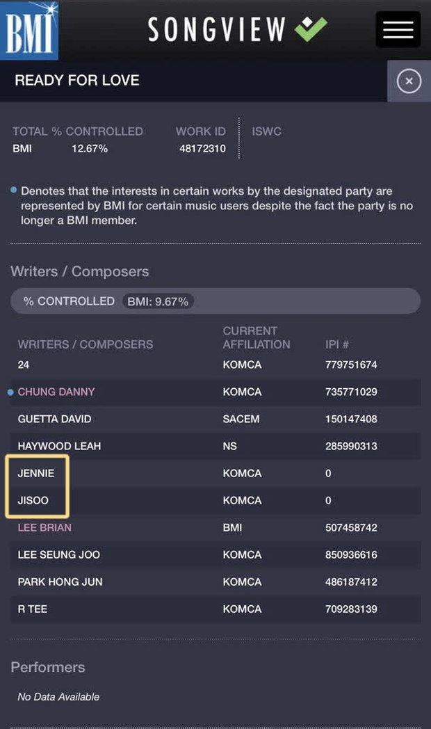 Phát hiện ca khúc mới của BLACKPINK đã được đăng ký bản quyền tại Mỹ, Jennie và Jisoo tiếp tục tham gia sáng tác? - Ảnh 1.