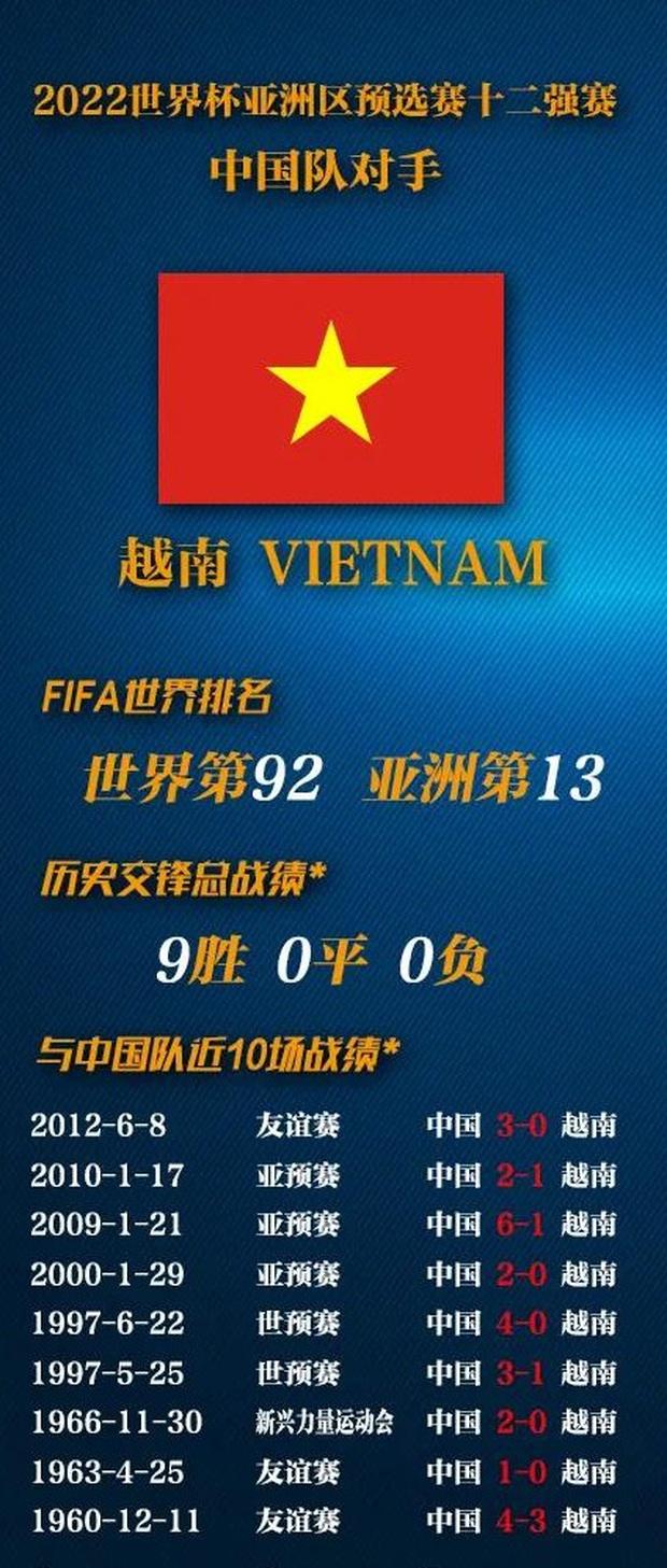 Đòi thắng đúp Việt Nam, báo Trung Quốc nhắc đến bầu Đức, nhưng cũng gợi lại nỗi đau lịch sử - Ảnh 1.