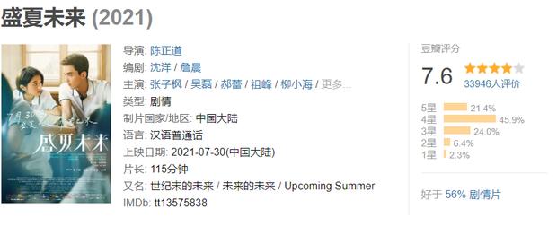 Phim tình củm của Ngô Lỗi - Trương Tử Phong ẵm 184 tỷ thổi bay phòng vé, fan nghi anh chị yêu nhau thật mà giấu - Ảnh 1.