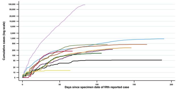Câu giờ - chờ vắc xin: Nhóm nghiên cứu thuộc ĐH Sydney đề xuất 6 giải pháp giúp TP.HCM vững vàng vượt qua đợt dịch 4 - Ảnh 7.