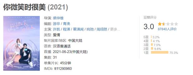 Cú nghiệp quật của màn ảnh Hoa ngữ 2021: Phim eSports của Hứa Khải nhận điểm thấp chạm đáy khiến dân chúng hả hê - Ảnh 2.