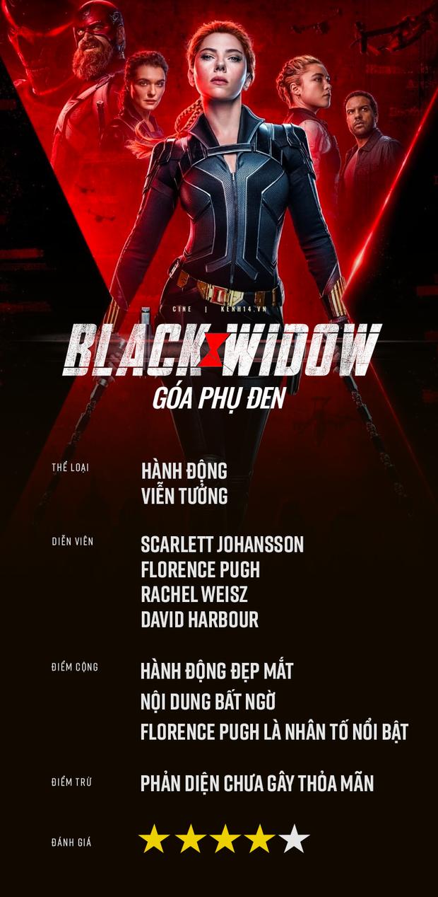 Marvel mang đến công lý cho Black Widow, để rồi lại cướp nó đi trong bộ phim về chính cô - Ảnh 15.