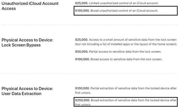 Tìm ra cách chiếm đoạt iCloud, nhưng cách hành xử của Apple khiến hacker này chán nản bỏ cả 18.000 USD tiền thưởng - Ảnh 12.