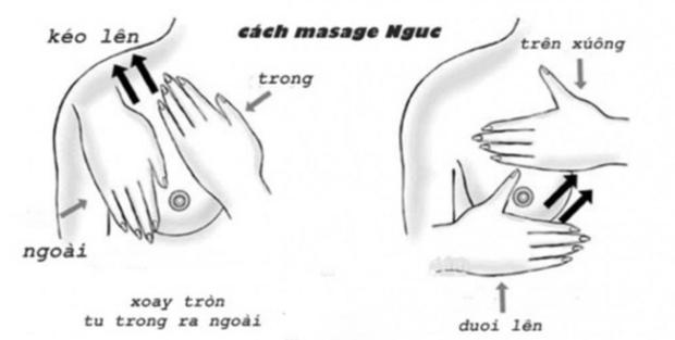 Độ loa xong mà không massage ngực là hỏng, lý do sẽ được chính bác sĩ thẩm mỹ giải đáp - Ảnh 3.