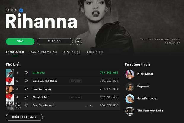 Có một ca sĩ 5 năm không hát vẫn có 2 tỷ lượt nghe trong năm 2021 trên ứng dụng âm nhạc lớn nhất thế giới? - Ảnh 4.