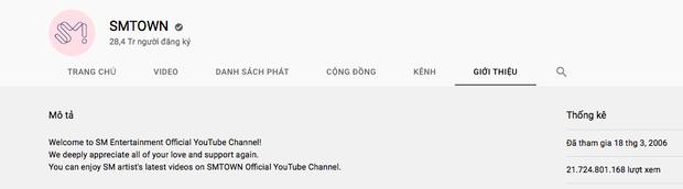 Top 5 kênh YouTube sở hữu lượt view khủng nhất xứ Hàn: BLACKPINK chỉ đứng thứ 3, nhưng BTS mới là cái tên gây bất ngờ nhất! - Ảnh 1.