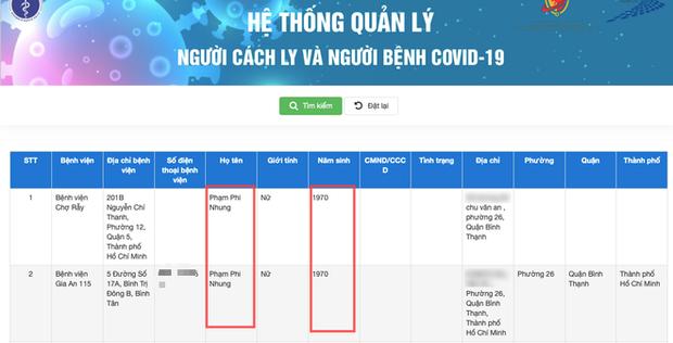 Ca sĩ Phi Nhung nhiễm Covid-19, tình trạng nặng phải chuyển vào bệnh viện Chợ Rẫy ngay trong đêm - Ảnh 2.