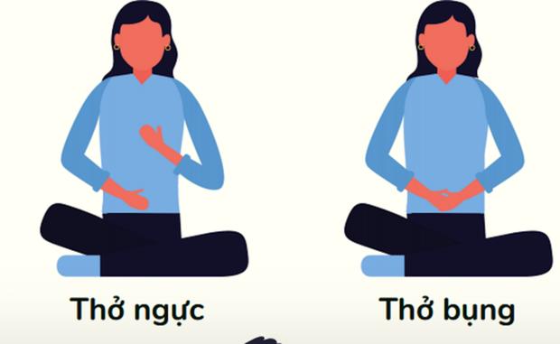 Chuyên gia Bệnh viện Bạch Mai chỉ ra 4 bài tập phục hồi hô hấp cho F0 sau khi ra viện - Ảnh 2.