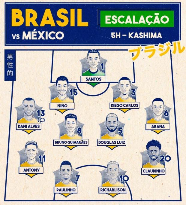 Hủy diệt Mexico trên chấm luân lưu cân não, Brazil vào chung kết Olympic 2020 - Ảnh 17.