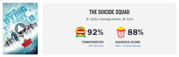 Netizen Việt bấn loạn vì The Suicide Squad: Bạo lực và hài hước quá đáng, dễ đứng top đầu phim DC xuất sắc nhất! - Ảnh 2.