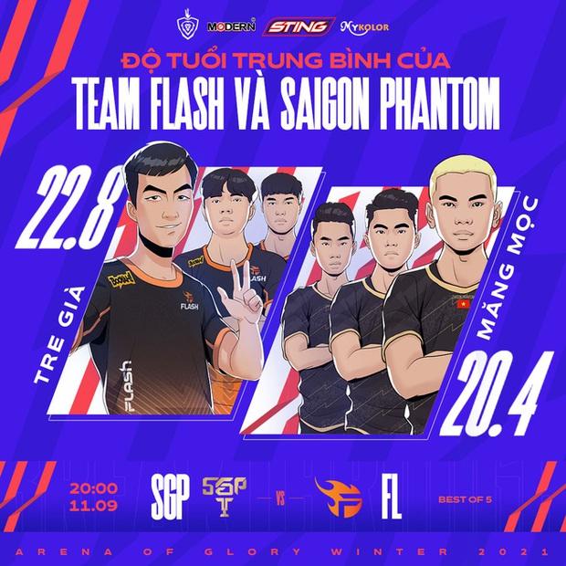 Siêu kinh điển Team Flash - Saigon Phantom: Kinh nghiệm, bản lĩnh hay kỹ năng và sức trẻ sẽ giành chiến thắng? - Ảnh 2.