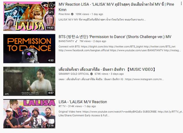 Cả Thái Lan đang phát cuồng vì Lisa: Top trending có 50 vị trí hết 1 nửa thuộc về em út BLACKPINK, nhìn vào hoa cả mắt! - Ảnh 6.