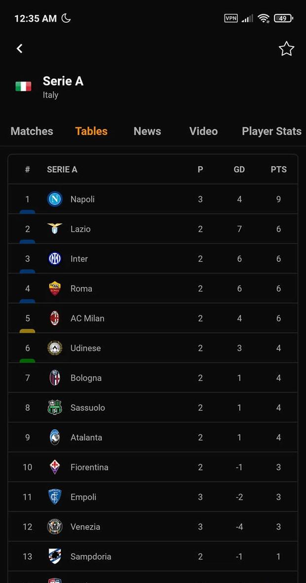 Thua 2 trận liên tiếp sau khi bán Ronaldo, Juve bị cộng đồng mạng troll tới bến - Ảnh 1.