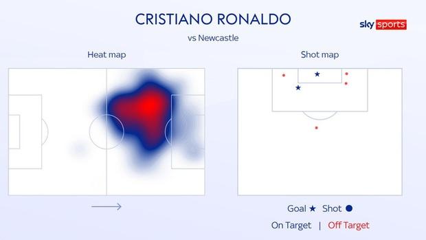 Ronaldo chói sáng che mờ những điểm yếu của MU - Ảnh 5.