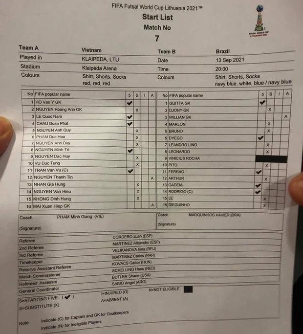 Phối hợp đá phạt ảo diệu, futsal Việt Nam chọc thủng lưới thành công ứng viên vô địch Brazil - Ảnh 16.