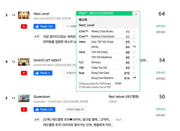 Ca khúc cũ vẫn đang trên cơ Lisa lẫn BTS mà aespa đã tung thính comeback, tên bài mới lại giống BLACKPINK? - Ảnh 5.
