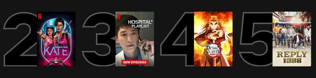Đè bẹp Reply 1988 lẫn Money Heist trên top trending, bom tấn anime Thanh Gươm Diệt Quỷ có hot banh nóc như lời thiên hạ? - Ảnh 1.