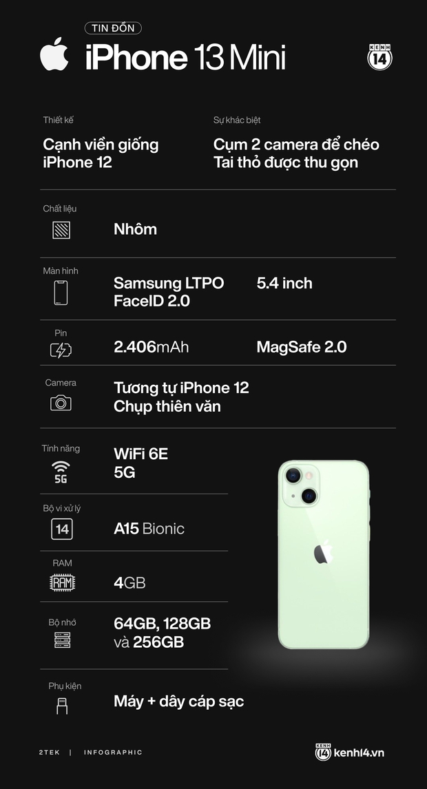 Tất tần tật tin đồn về 4 mẫu iPhone 13 trước giờ ra mắt vào 0h đêm nay! - Ảnh 4.