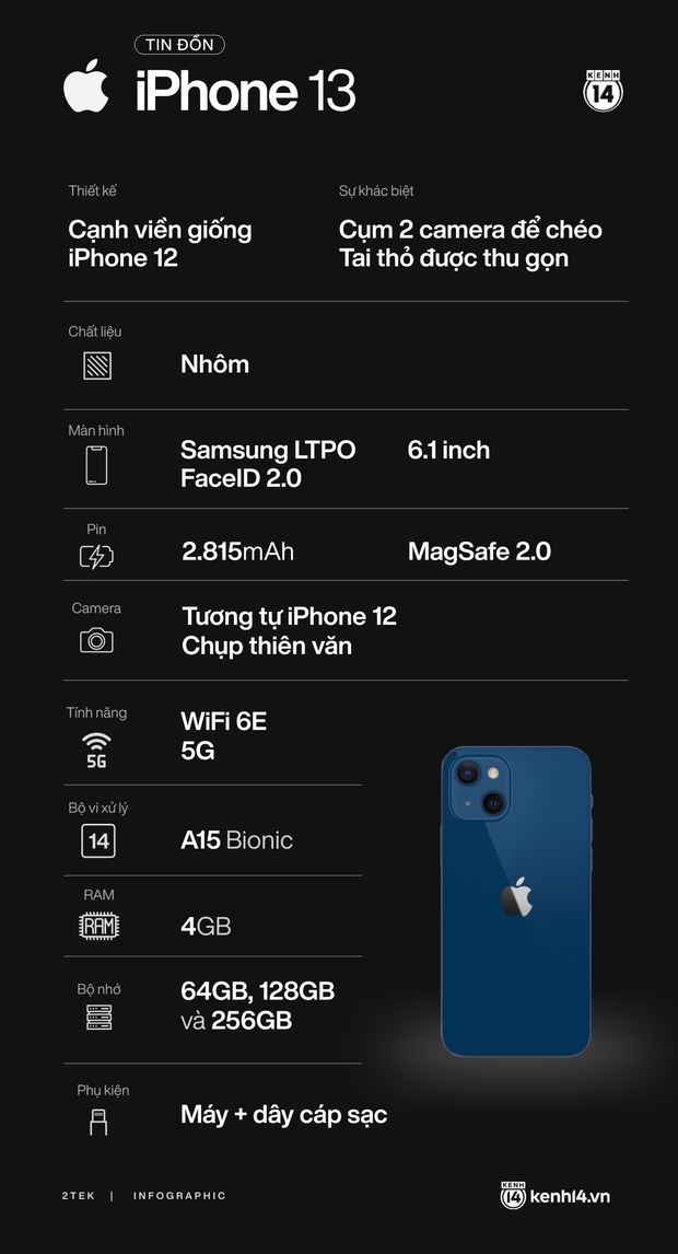 Tất tần tật tin đồn về 4 mẫu iPhone 13 trước giờ ra mắt vào 0h đêm nay! - Ảnh 6.