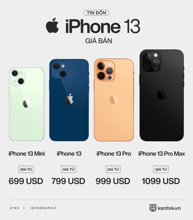 Tất tần tật tin đồn về 4 mẫu iPhone 13 trước giờ ra mắt vào 0h đêm nay! - Ảnh 12.