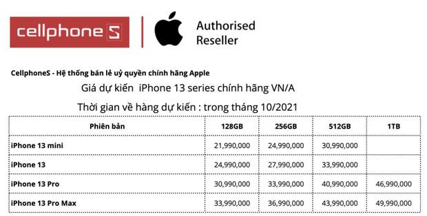 Nhiều đại lý công bố giá bán iPhone 13 chính hãng tại Việt Nam, cao nhất là 50 triệu đồng - Ảnh 3.