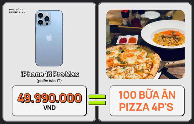 Một chiếc iPhone 13 có thể mua được: 5,5 tấn rau, 471 thùng mì hoặc tới 4 năm ăn phở!!! - Ảnh 15.