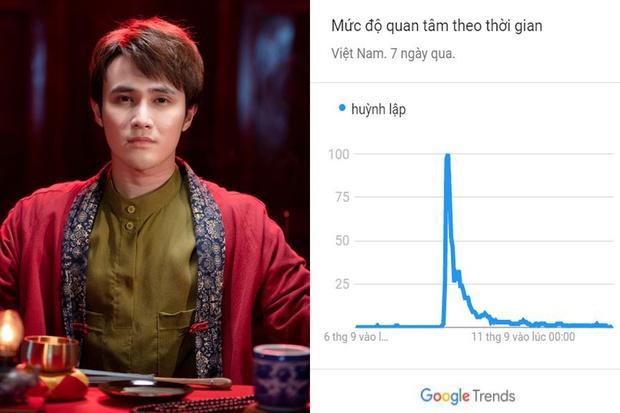 Huỳnh Lập và Hồng Tú 12 năm bên nhau, lọt Top tìm kiếm nhiều nhất Google tuần qua vì lý do gì? - Ảnh 12.