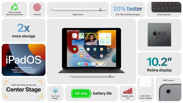 Chi tiết bộ đôi iPad và iPad mini vừa ra mắt, thiết kế tuyệt đẹp! - Ảnh 2.