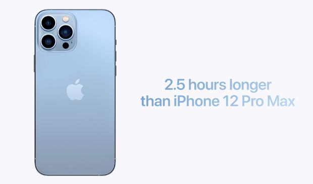 Chi tiết iPhone 13 Pro và iPhone 13 Pro Max: Thiết kế cao cấp, camera siêu xịn xò! - Ảnh 6.
