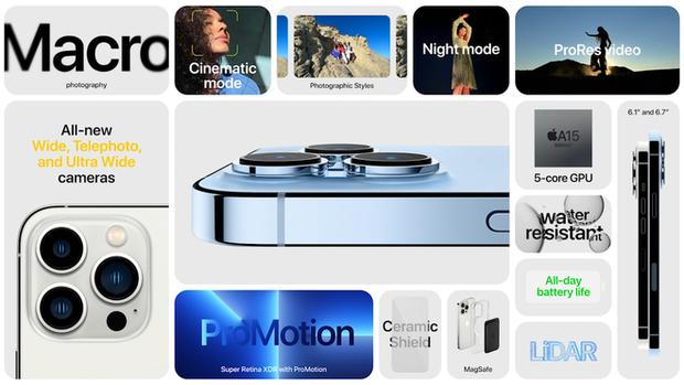 iPhone 13 vừa ra mắt, Samsung lại đăng bài cà khịa Apple - Ảnh 1.