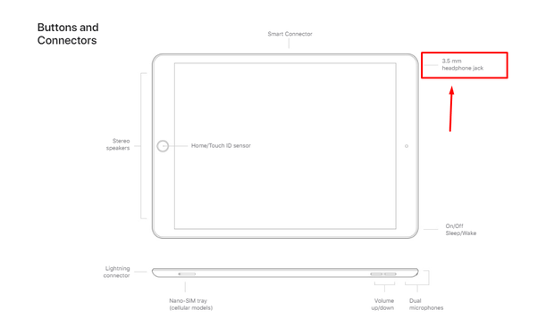 Vì sao iPad mini rất nhỏ gọn lại có giá đắt hơn iPad 9? - Ảnh 10.