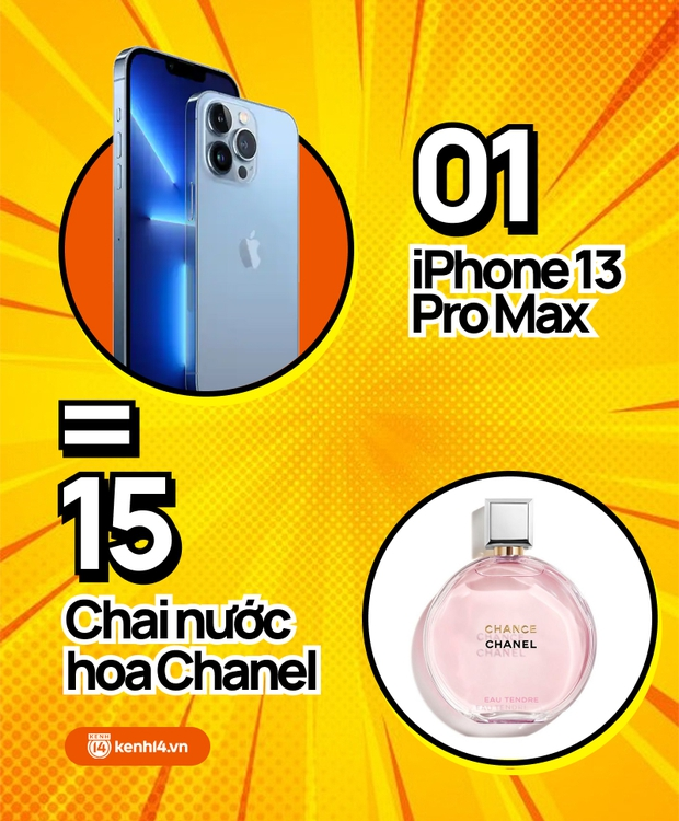 Nếu không mua iPhone 13 mới, hội chị em có thể tậu về bao nhiêu sản phẩm skincare, xem con số thôi mà phát hoảng! - Ảnh 1.