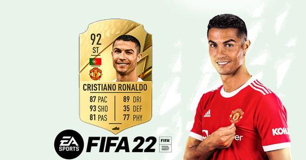 Vừa về MU, Ronaldo lập tức bị tụt hạng trong FIFA 22 - Ảnh 1.