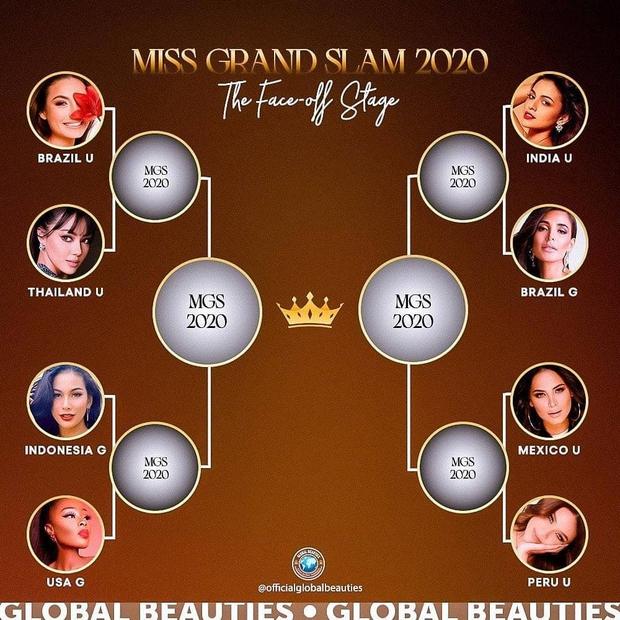 Khánh Vân lọt top 20 Hoa hậu của các Hoa hậu nhưng sao thứ hạng chung cuộc lại khó hiểu thế này? - Ảnh 5.