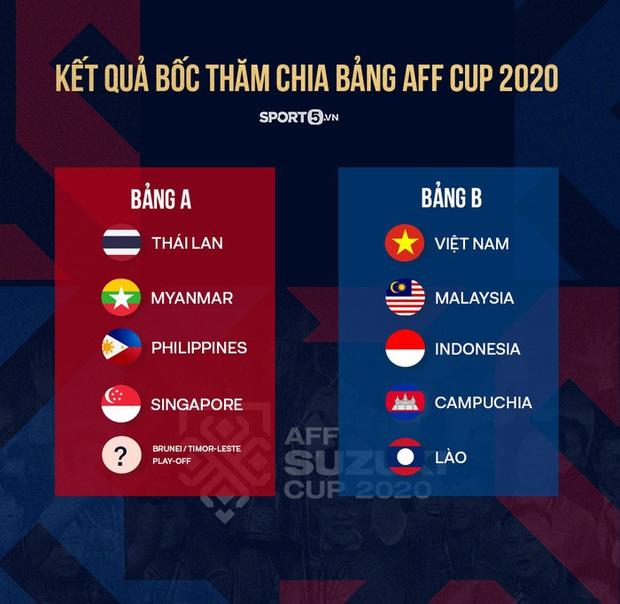 Tuyển Việt Nam nhận nhiệm vụ vô địch AFF Cup 2020 dù vào bảng tử thần - Ảnh 2.