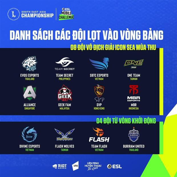 Thắng nhẹ đối thủ, Việt Nam có 3 đại diện vào vòng bảng Tốc Chiến SEA Championship 2021 - Ảnh 2.