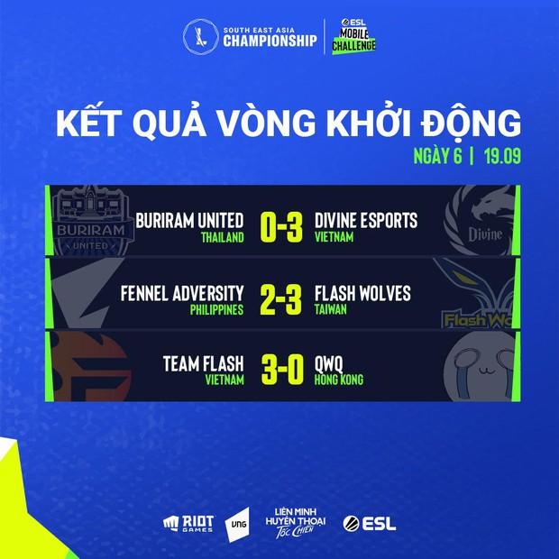 Thắng nhẹ đối thủ, Việt Nam có 3 đại diện vào vòng bảng Tốc Chiến SEA Championship 2021 - Ảnh 3.