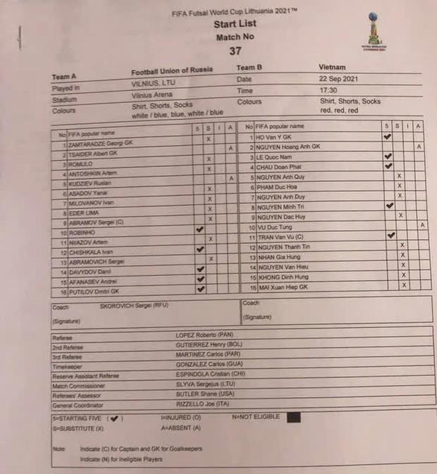 [Trực tiếp vòng 1/8 Futsal World Cup] Nga vs Việt Nam (HT): VÀOOOO!!!! Đắc Huy dứt điểm tung lưới á quân thế giới - Ảnh 15.