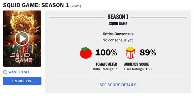 Squid Game lập kỷ lục nở mày nở mặt cho phim Hàn tại đất Mỹ bất chấp tranh cãi, số điểm thu về quá ngỡ ngàng! - Ảnh 5.
