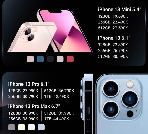 Nhìn loạt ảnh iPhone 13 vỡ nát tan tành mà thấy hoảng, chuyện gì đây? - Ảnh 1.