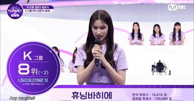 Mnet lại gây sốc khi loại 2 visual đỉnh cao nhất nhì, có cả nữ thần gây sốt MXH khỏi Girls Planet 999 - Ảnh 7.